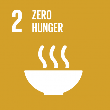 Goal #2: End hunger