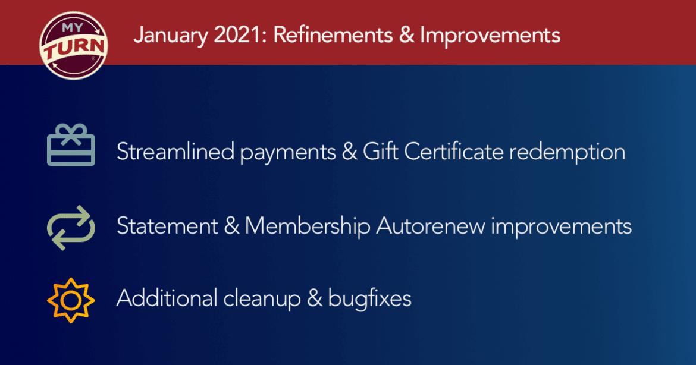 January 2021: Refinements & Improvements